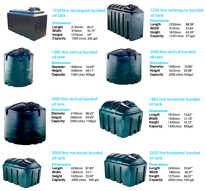 The Ultimate In Bunded Storage Tanks Tank Solutions Ireland