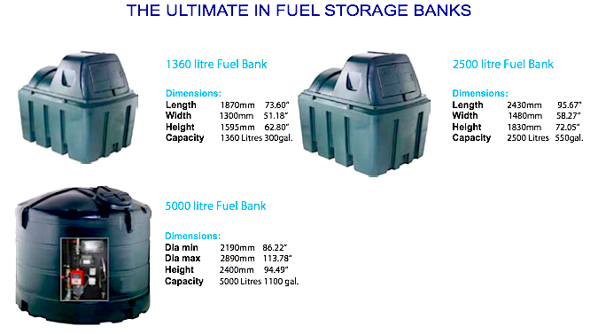 Fuel_Ultimate_In_Fuel_Storage_Banks
