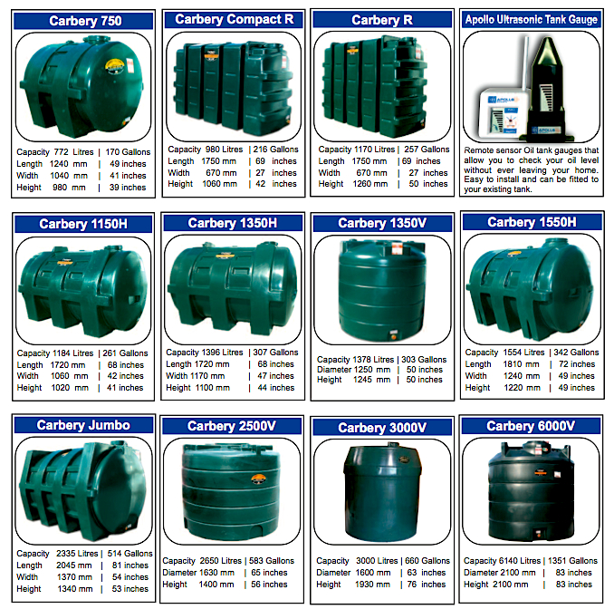 Single Skin Oil Tanks
